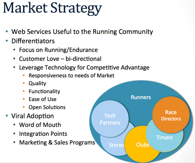 RunSignUp Market Strategy