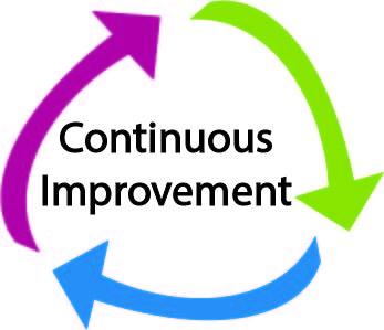 continuous improvement runsignup