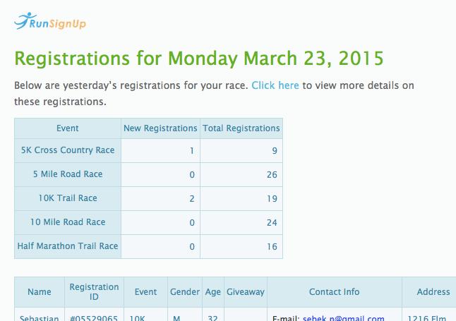Registration Summary Email