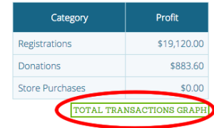 Total Transactions Graph