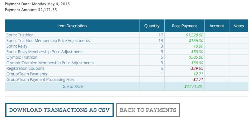 Race Payment Details