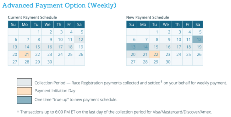 Payment Schedule
