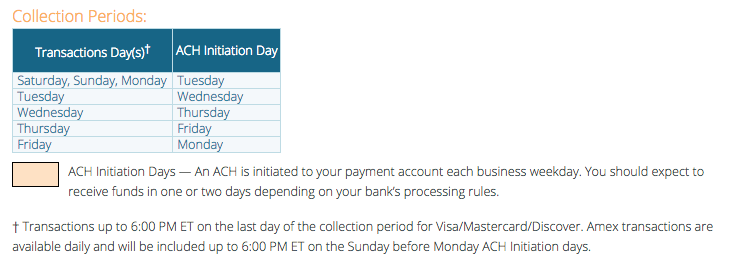 Daily Payment Schedule