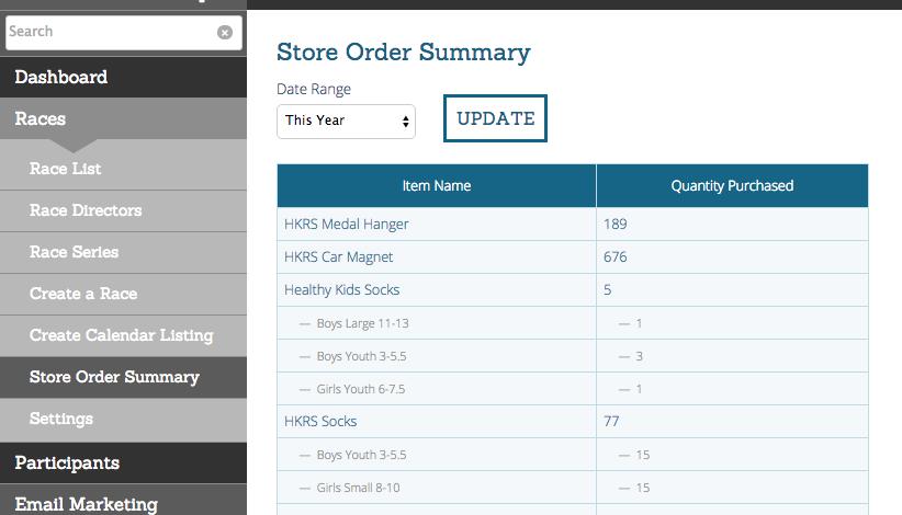 Partner Store Summary Report