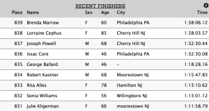 Recent Finishers