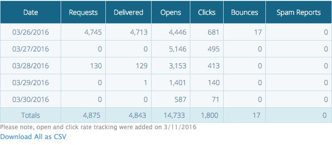 Screen Shot 2016-03-30 at 3.14.04 PM.png