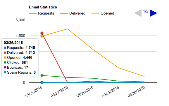 Screen Shot 2016-03-30 at 3.14.30 PM.png