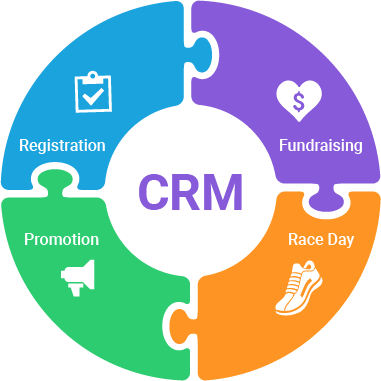 CRM-w-words